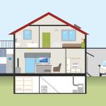 O czym powinniśmy pamiętać przy budowie domu?